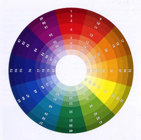 Возможности цвета